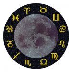 Lunar Gardening, planting and gardening according to the phase of the Moon