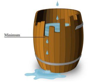 Leibig's Barrel